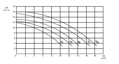 Optima 75M - изображение 2