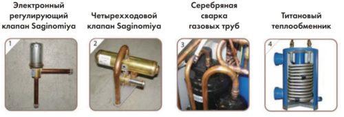Тепловой насос THP26Ls - изображение 2