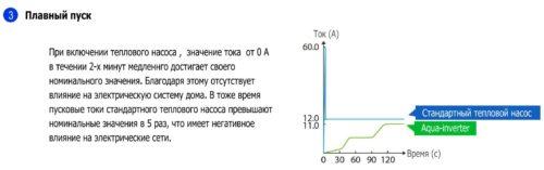 Тепловой насос AI40T инверторный - изображение 4