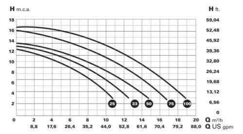 Optima 33M - изображение 2