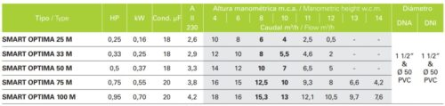 Smart Optima 25M - изображение 5