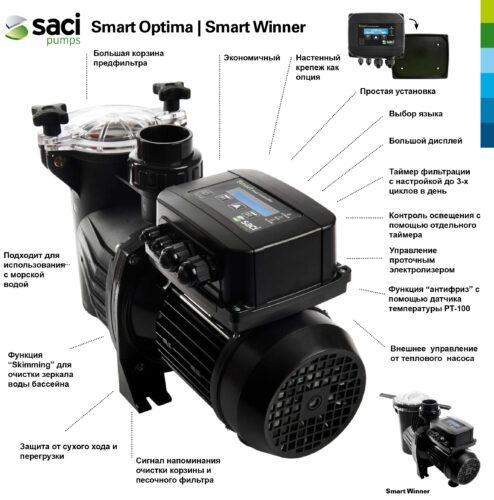 Smart Optima 100M - изображение 2