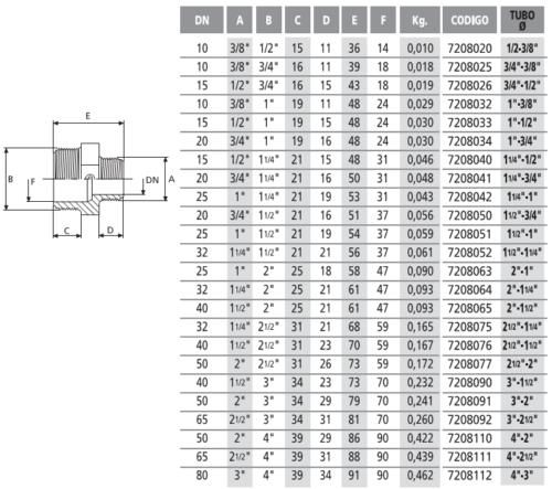 Ниппель резьбовой длинный 1 1/2″ нар. х 1 1/4″ нар. - изображение 2