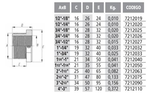 Редукция короткая резьбовая 2 1/2″ нар. х  2″ внутр. - изображение 2