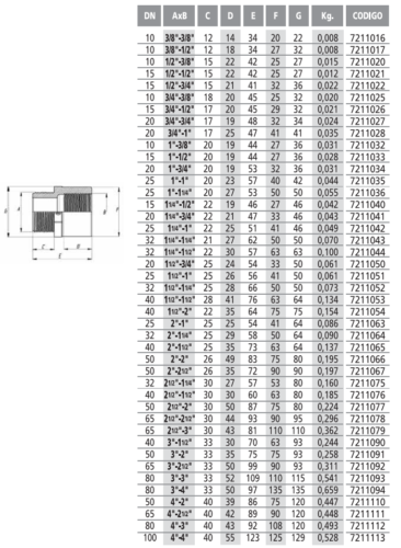 Редукция длинная резьбовая 3/8″ нар. х  3/8″ внутр. - изображение 2