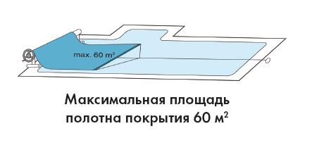Ролета навивочная мобильная в комплекте — 4,4 м - изображение 3