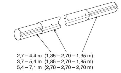 Телескопическая навивочная штанга 5,4 — 7,1 м - изображение 2