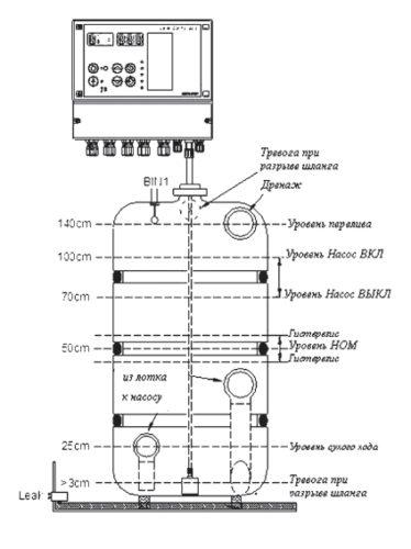 Level Control SOLO — прибор контроля уровня в емкости (точность до 1 см) - изображение 2