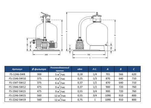 Фильтровальный комплект, диаметр 475 мм, 9 м3/час с насосом SW-15M - изображение 2