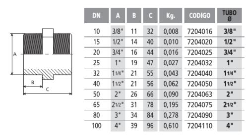 Ниппель резьбовой 2 1/2″ нар. х  2 1/2″ нар. - изображение 2