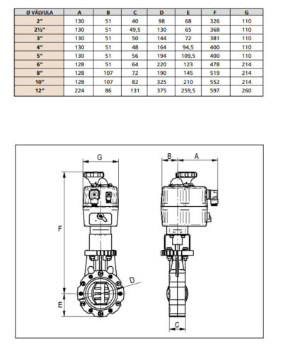 Задвижка с фланцами и электро приводом 63 — 315 мм - изображение 2