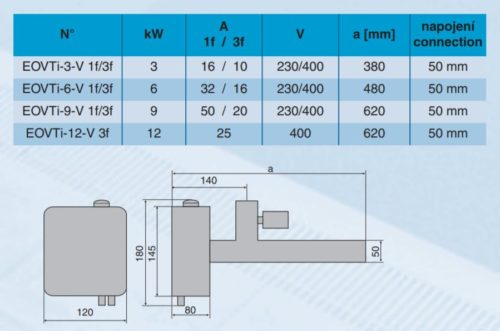 Электронагреватель EOVTI- 3кВт Titan , пластик с реле протока - изображение 2