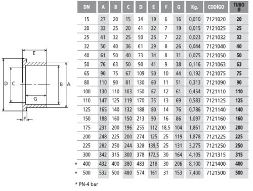 Фланцевый адаптер 110 мм - изображение 2