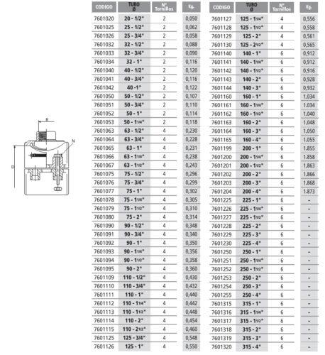 Хомут врезной 250-2″ - изображение 2