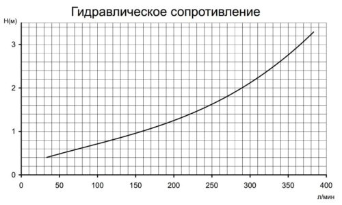 Электронагреватель Pahlen 12 кВт , нерж.сталь - изображение 3