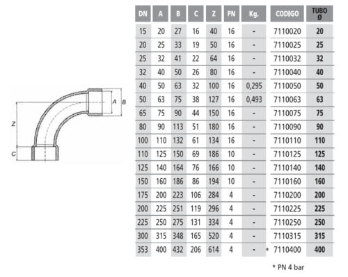 Отвод 90° 160 мм - изображение 2