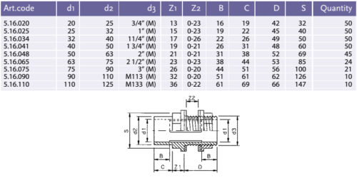 Проход в емкость клеевой 63-75 х 2 1/2″ - изображение 2