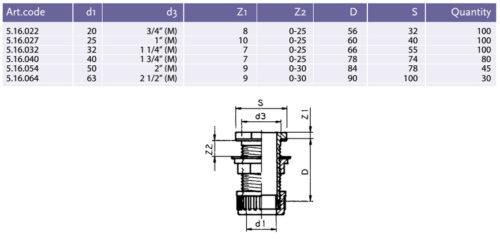 Проход в емкость зажимной 32 х 1 1/4″ - изображение 2