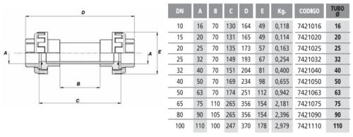 Смотровой просвет с разъемными соединениями 16 мм - изображение 2