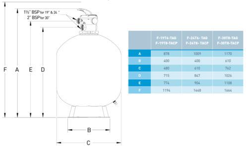 Фильтровальная емкость TAGELUS ТА 100, 762 мм, 22 м3/ час - изображение 2