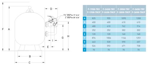 Фильтровальная емкость TRITON TR 140, 914 мм, 32 м3/ час - изображение 2