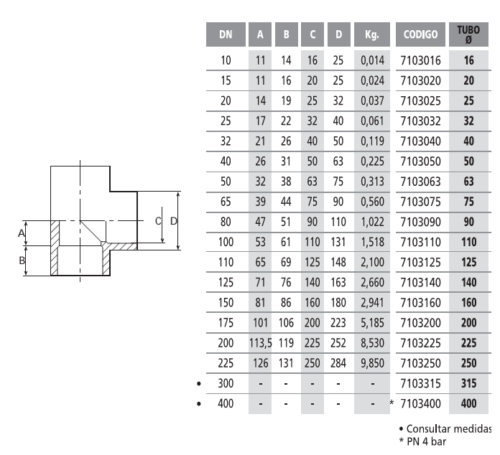 Тройник 90° 20 мм - изображение 2