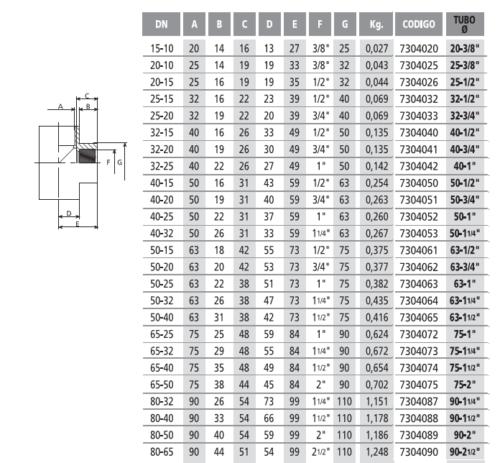 Тройник 90° 90 мм х  2 1/2″ резьба внутренняя - изображение 2