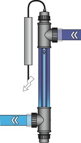 Комплект лампы UV-C 40 Вт - изображение 2