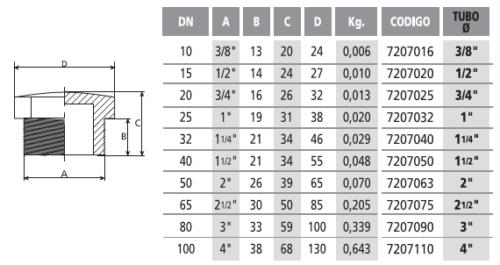 Заглушка с наружной резьбой 1 1/2″ - изображение 2
