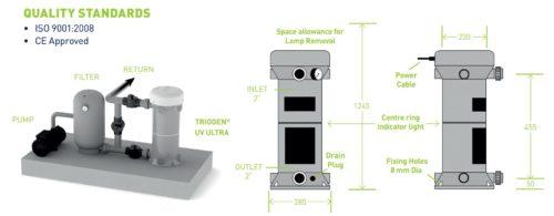 Комплект лампы TR2 Ultra UV 3 (30 мДж/см2), проток 32 м3/ч - изображение 3