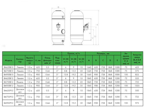Фильтрационная емкость Barent 620 мм, с боковым клапаном - изображение 2