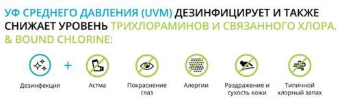 УФ установка CLEAR-DIRECT 4 кВт, 196 м3/ч - изображение 5