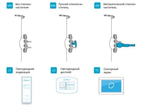 УФ установка CLEAR-DIRECT 4 кВт, 196 м3/ч - изображение 4
