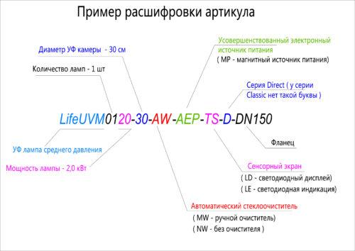 УФ установка CLEAR-DIRECT 4 кВт, 196 м3/ч - изображение 3