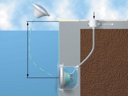 Подводная белая LED-подсветка PL-10, которая монтируется в возвратную форсунку - изображение 3