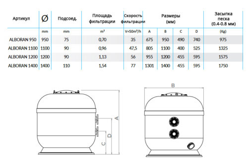 Фильтровальные емкости ALBORAN для больших частных бассейнов или полукоммерческих бассейнов - изображение 2