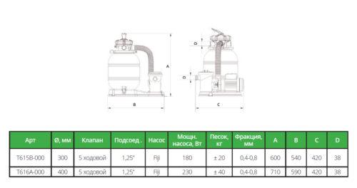 Фильтрационная система Samoa D.300 + 1,25″верхний 5-ти ходовой клапан + насос FIJI  4м³/час - изображение 2