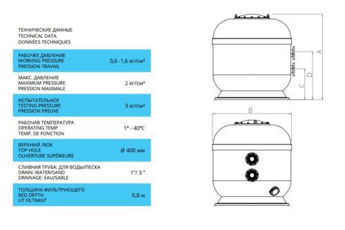 Фильтровальные емкости ALBORAN для больших частных или полукоммерческих бассейнов - изображение 3