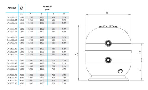 Фильтровальные емкости OCEAN INDUSTRIAL для коммерческих бассейнов - изображение 2