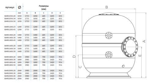 Фильтровальные емкости BARI для коммерческих бассейнов - изображение 3