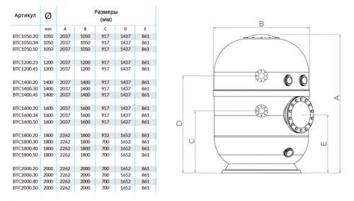 Высокоэффективные фильтровальные емкости BALTICO для коммерческих бассейнов - изображение 3