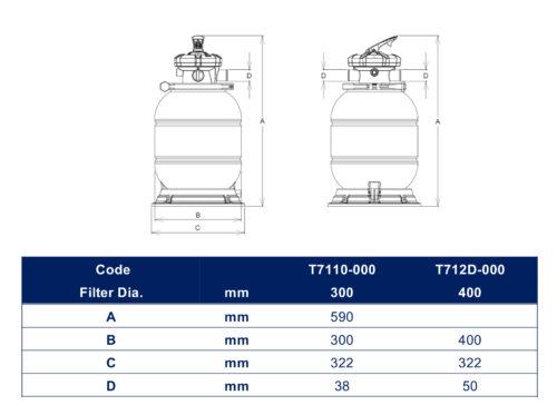 Фильтр D.300 1,25″ верхний 5-ти ходовой клапан+подставка для фильтра - изображение 2