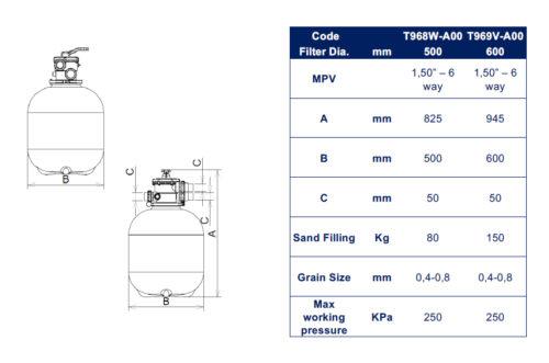 Комплект фильтра D500 производительностью 9 м³/ч с насосом FREEFLO, 0.55 кВт (без подставки) - изображение 2