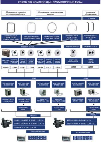 Устройства противотечения ASTRAL - изображение 2