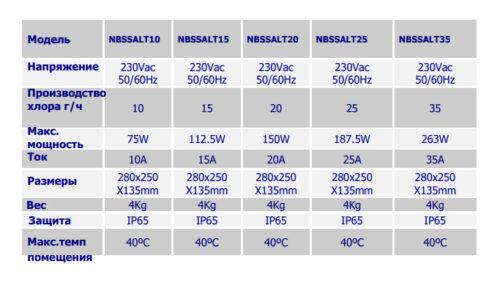 Установки проточного электролиза BSV серия N-BSsalt 10-35 гр/час - изображение 3