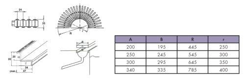 Решетка переливного лотка, VAGNER, высота 35 мм, ширина 196/246/296/336 мм - изображение 2