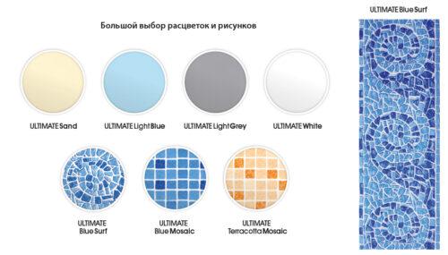 ULTIMATE BORDER Бордюр для ватерлинии однотонный голубой, цвет 687 размер 25m x 26 cm - изображение 3