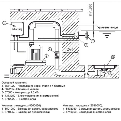 Окончательный комплект донного гейзера Fitstar ( лицевые панели плато и пневмокнопки исполнение нерж.сталь + компрессор 1,3 кВт + обратный клапан + пускатель компрессора) - изображение 2
