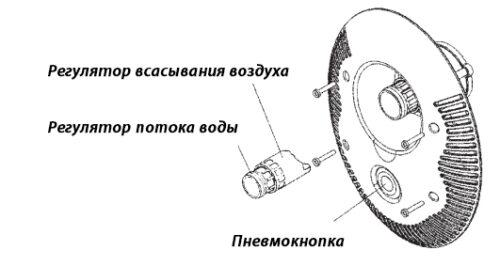 Устройство противотечения V-JET - изображение 4