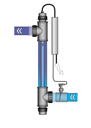 Комплект лампы UV-C 75 Вт - изображение 2
